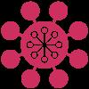 learning impact hub