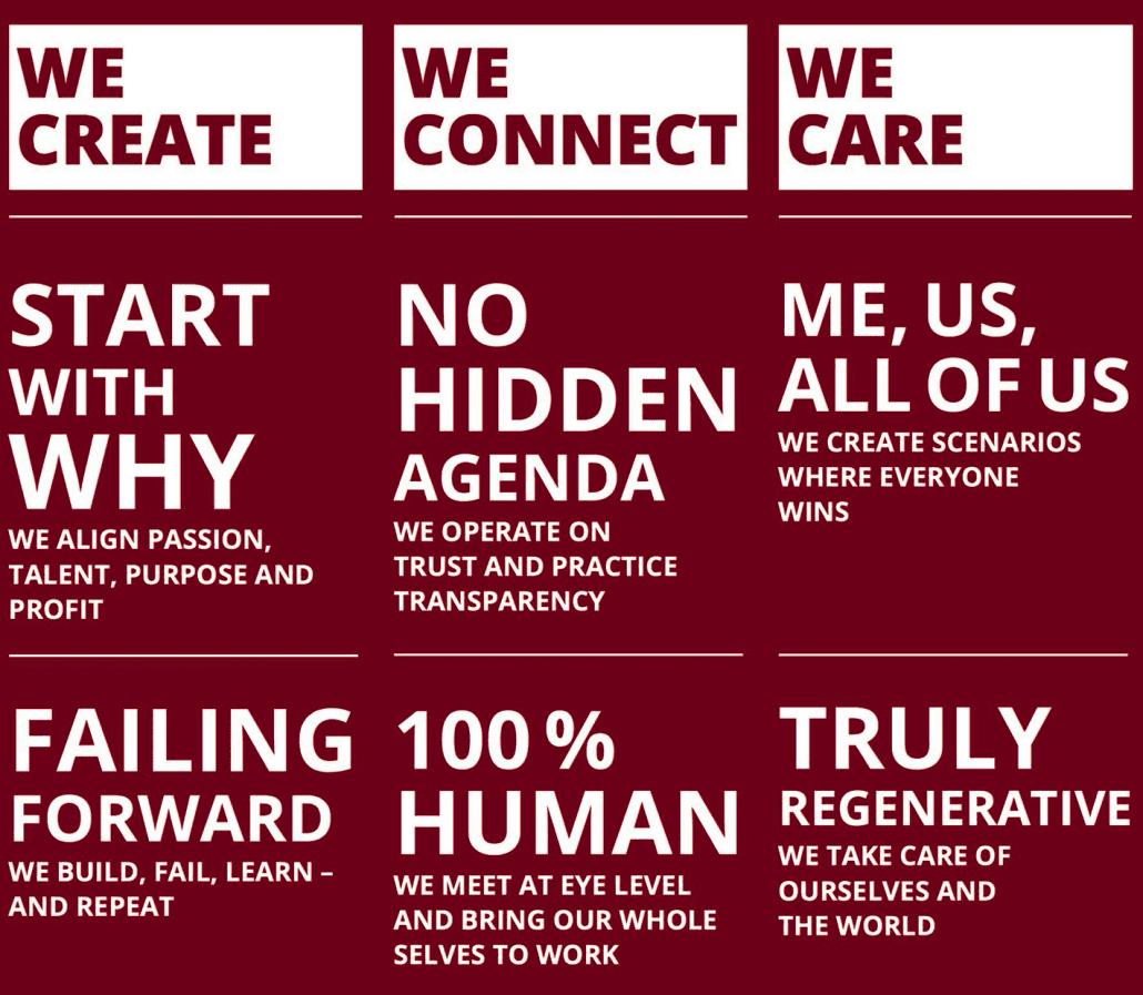 Co Manifesto Impact Hub Geneva