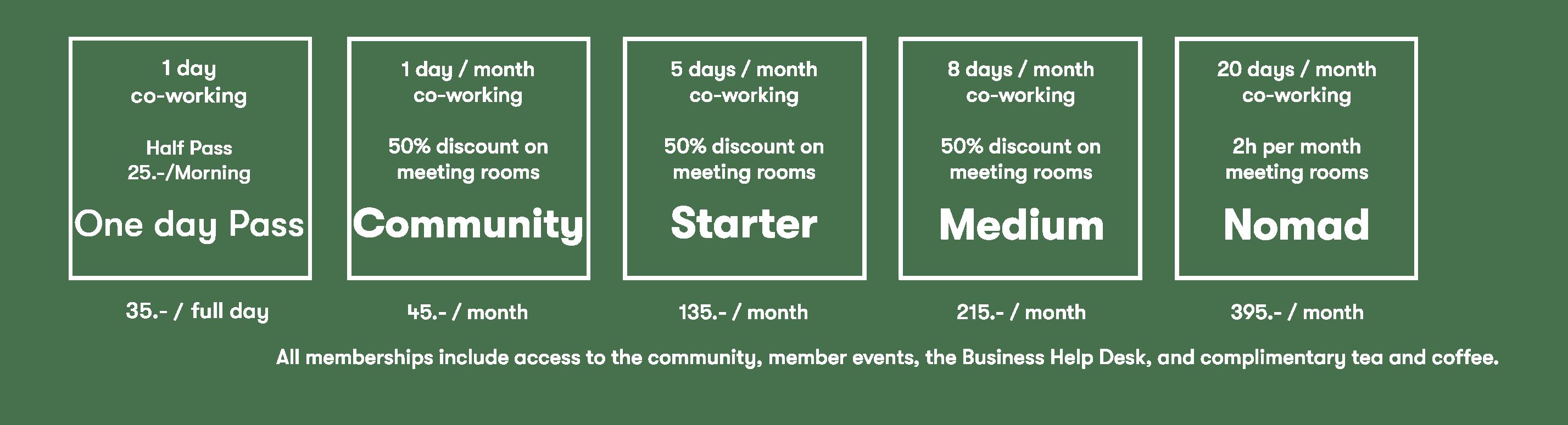 Membership Impact Hub Geneva